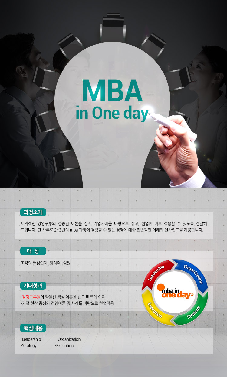 mba in one day